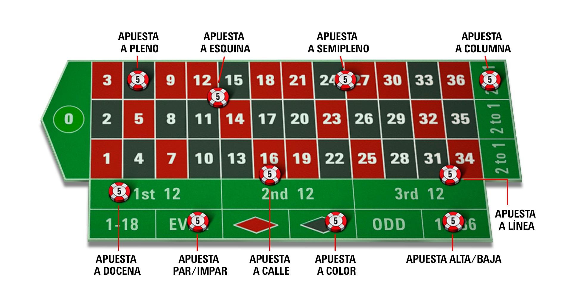 Ruleta Móvil gratis Portugal ruletas online-959049