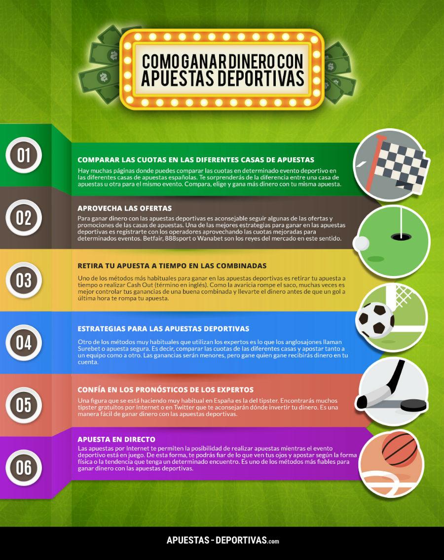 Como ganar en apuestas deportivas infalible privacidad casino México-522996