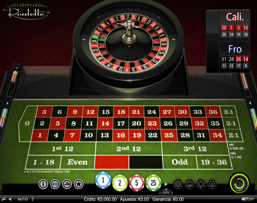 Ruleta de decisiones reseña de casino Brasil-550570