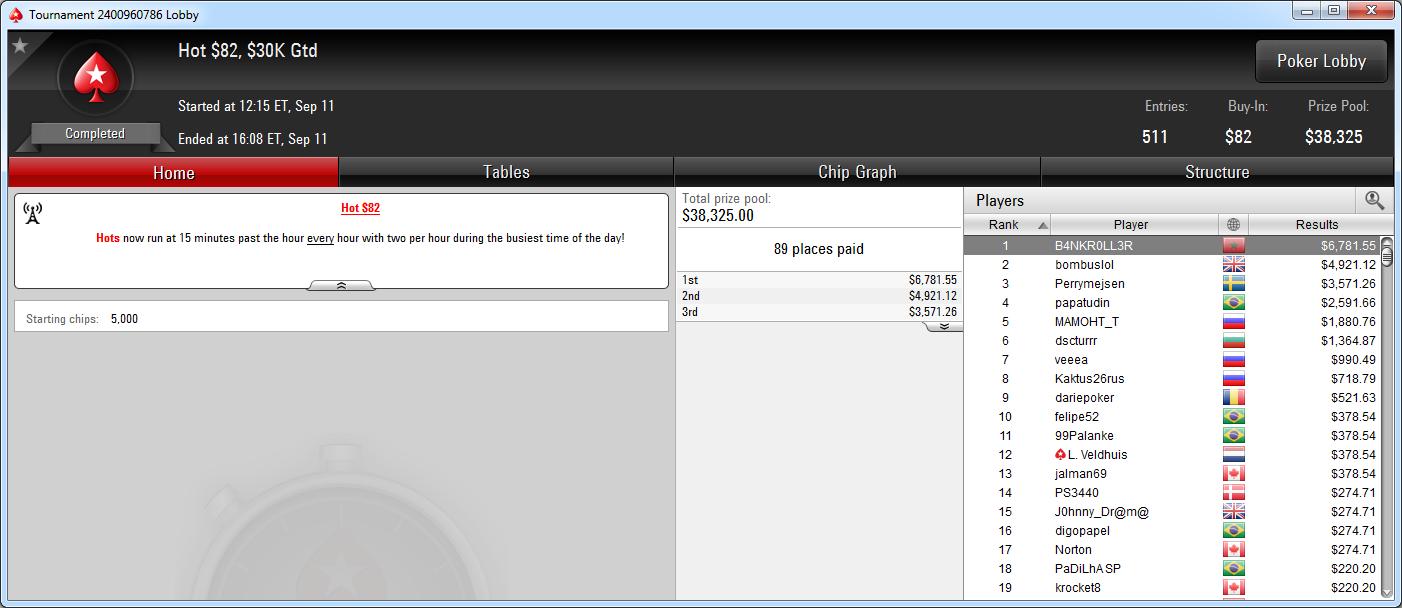 Gran premio codigo bono pokerstars segundo deposito-443709