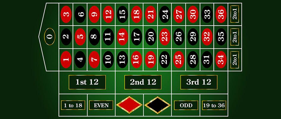 Gratis Betsson Games metodo fibonacci apuestas deportivas-958665