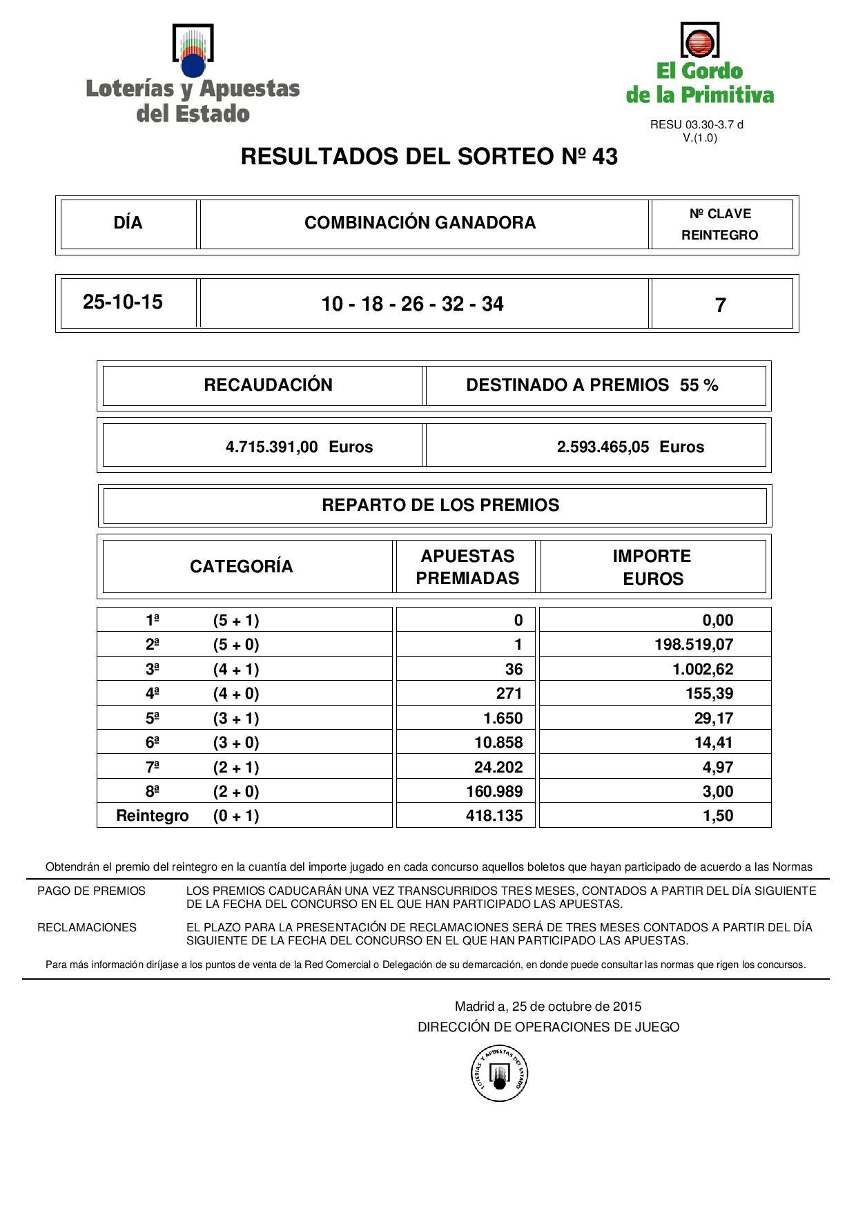 Juego Limpio premios por terminacion loteria nacional-497003