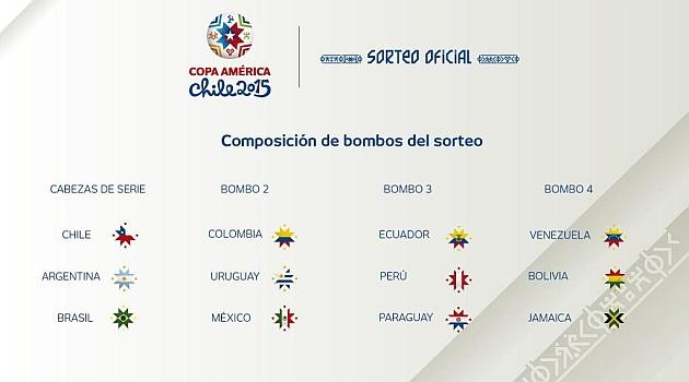 Juegos bingo com apuestas campeon champions 2019-400225