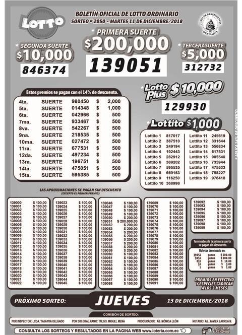 Juegos de tragamonedas comprar loteria euromillones en Ecuador-761485