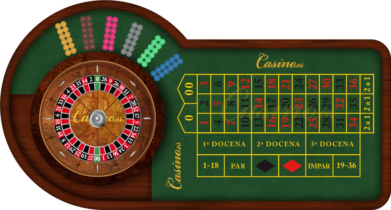 Lista casino en español tabla de ruleta-779519
