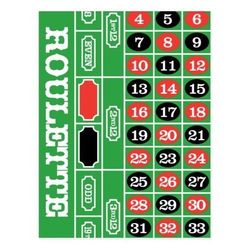 Lista casino en español tabla de ruleta-203378