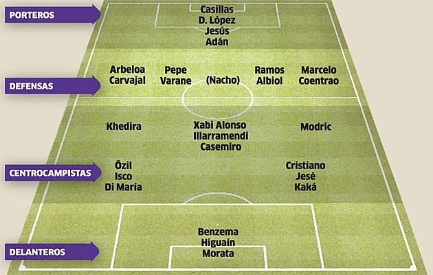 Marca apuestas Real Madrid tragamonedas piramide-765795