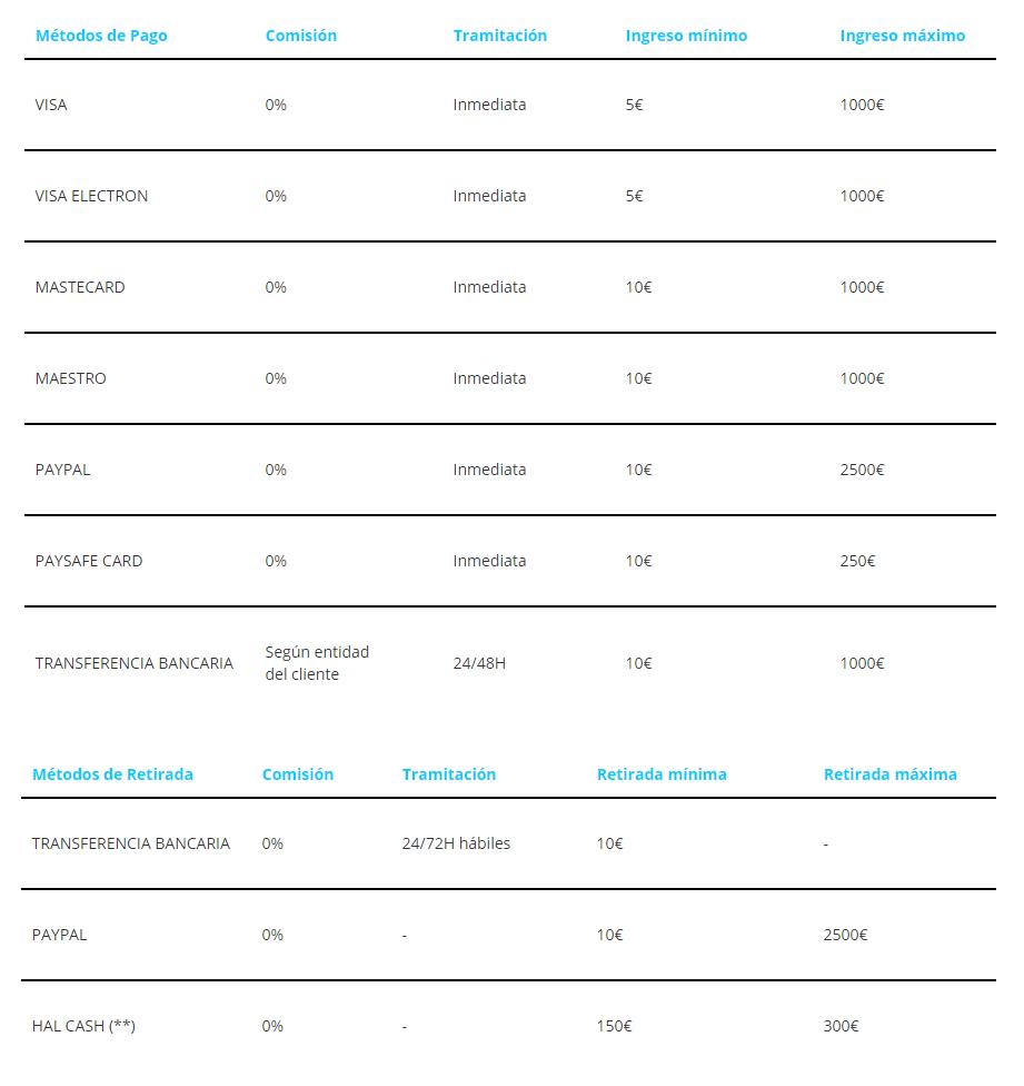 Métodos de pago del casino apuestas futbol bitcoin-551789