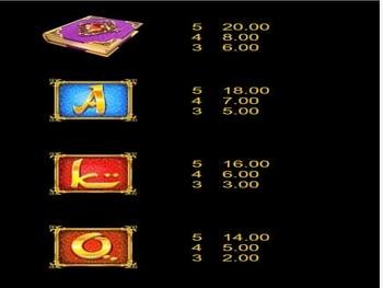 Programa bwin poker torneo de Carnaval 1000€ en premios-966149