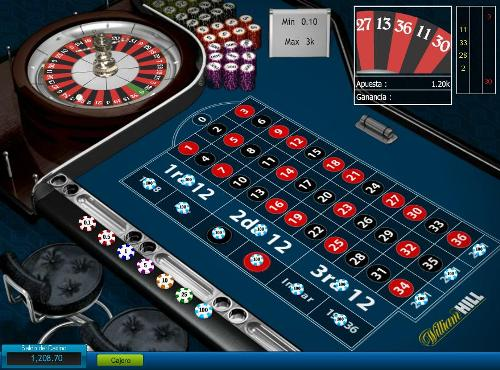 Ruleta electronica pagos seguros del casino-772701