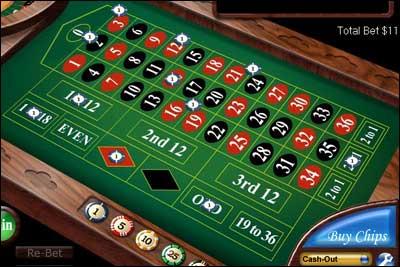 Tabla de ruleta casino online legales en Juárez-825483