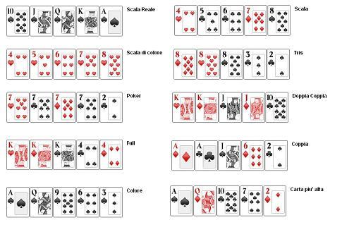 Texas holdem poker online trucos y consejos casino-157486