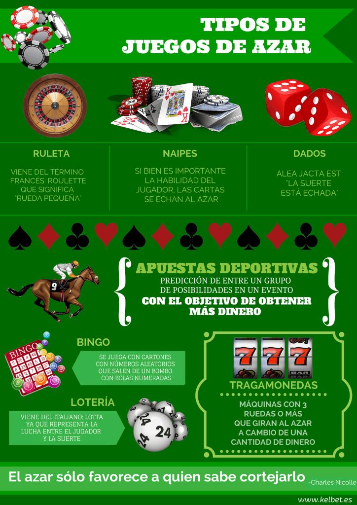 Tipos de poker uegos de Rabcat-658163