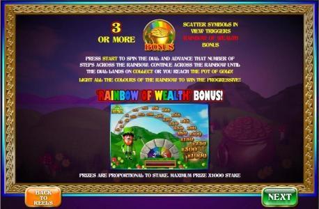 Tragamonedas duende irlandes gratis mejor lista mejores casino online-489198