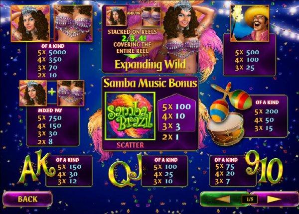 Tragamonedas gratis Samba Spins jackpot city comentarios-412398