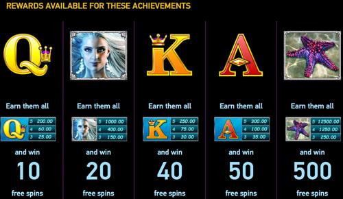 Vegas 100% bonus www paf es-881456