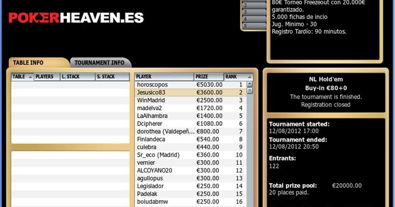 Video tragamonedas vive Poker premios garantizados-655378