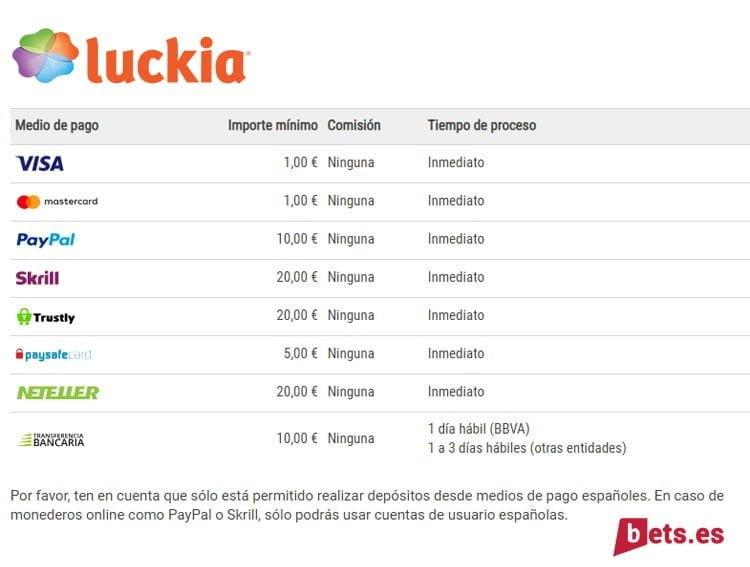 WinningRoom com registrarse en luckia-527337